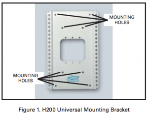 Mounting DMC-10H structured wire intercom hub in On-Q Brand enclosures