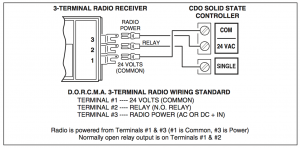 Radio Control Wiring for Commercial Door Operators with Solid State Controller