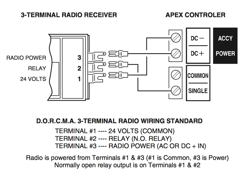Connecting 3-Terminal Radios to an Apex Gate Controller