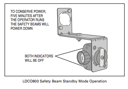 LDCO800 Safety Beam Standby Mode